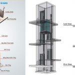 cấu tạo thang máy tải khách