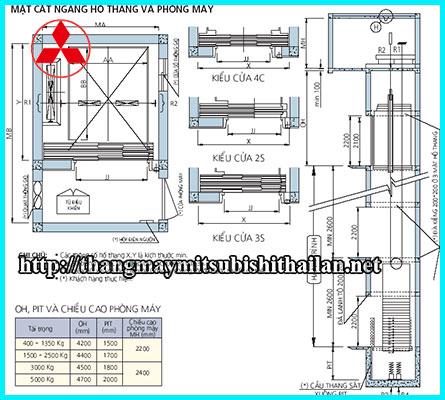 bản vẽ thiết kế thang máy tải hàng