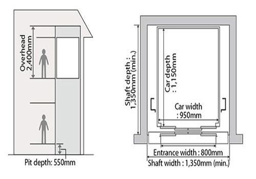 kích thước cho thang máy gia đình